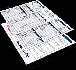 Referenzkarte für CINEMA 4D