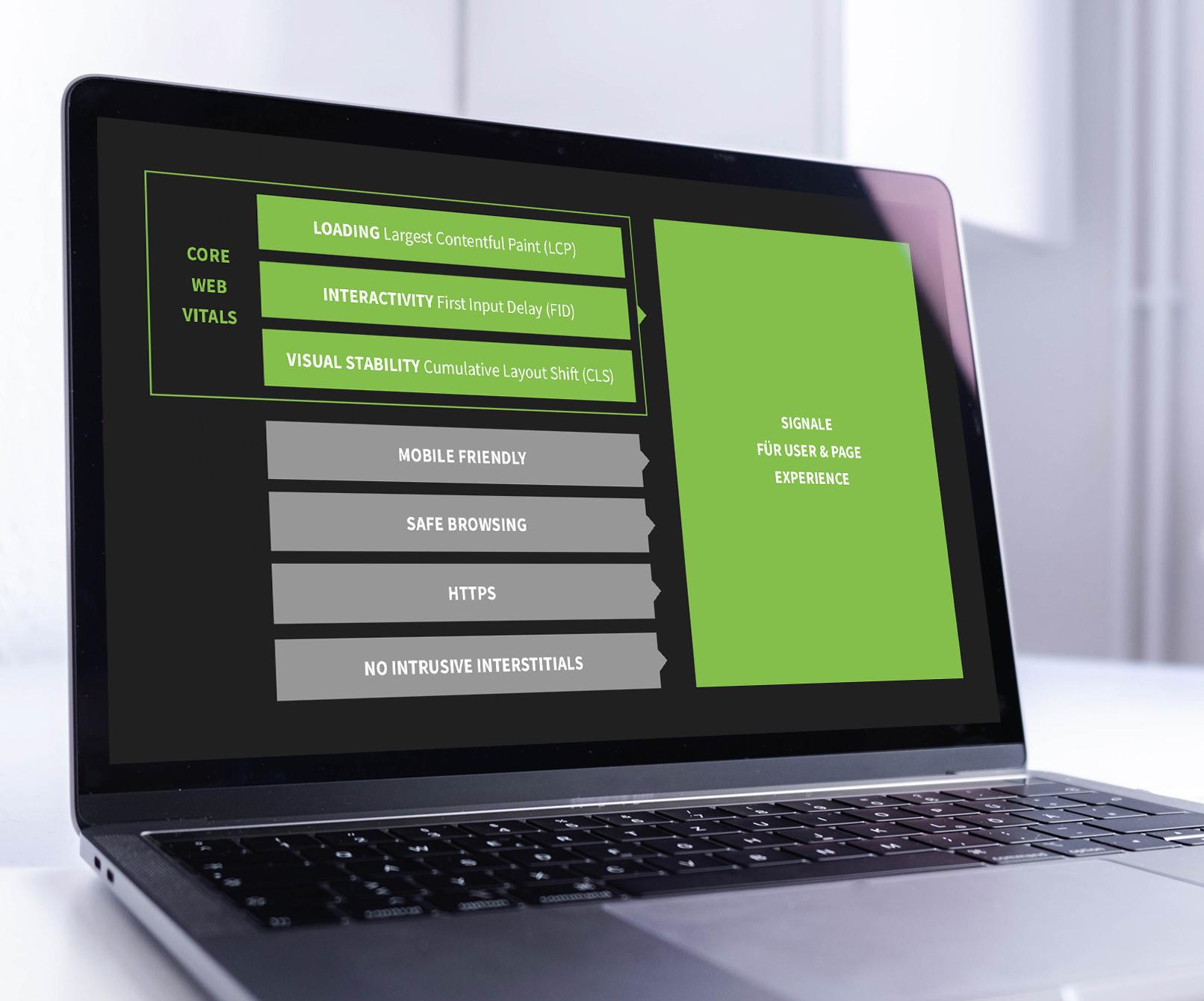 Wichtige Aspekte der User Experience und Customer Journey