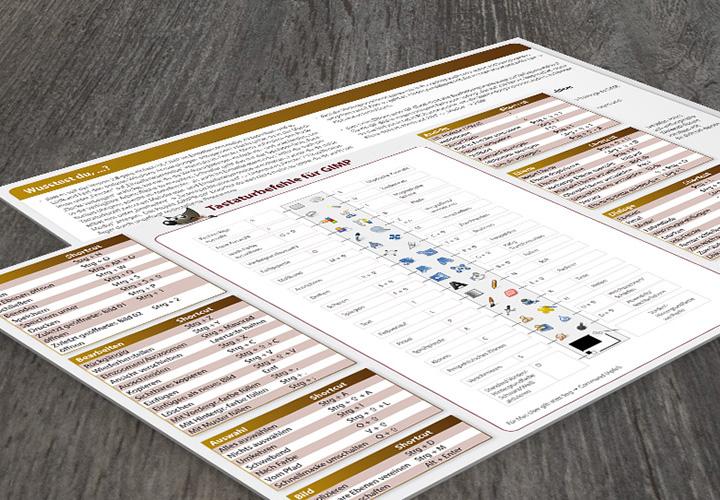 GIMP-Referenzkarte