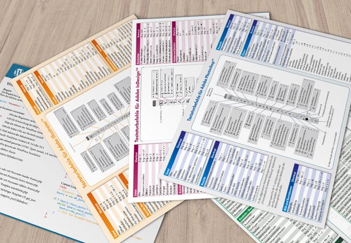 20 praktische Referenzkarten