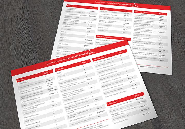 Adobe Acrobat Shortcuts – Referenzkarte