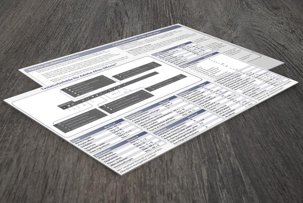 Referenzkarte