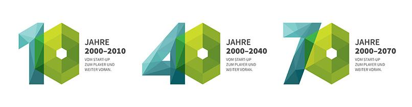 Zahlen-Vorlagen (10, 40, 70) für Geburtstag & Jubiläum im Polygon-Style