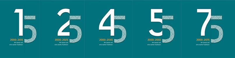 Zahlen-Design – schöne und bunte Zahlen von 15 bis 95