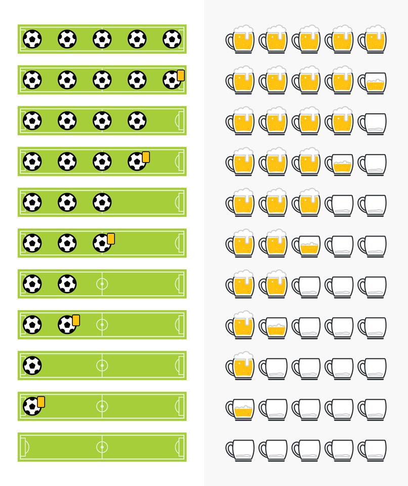 Grafik-Vorlagen für Bewertungssysteme: Fußball und Bier