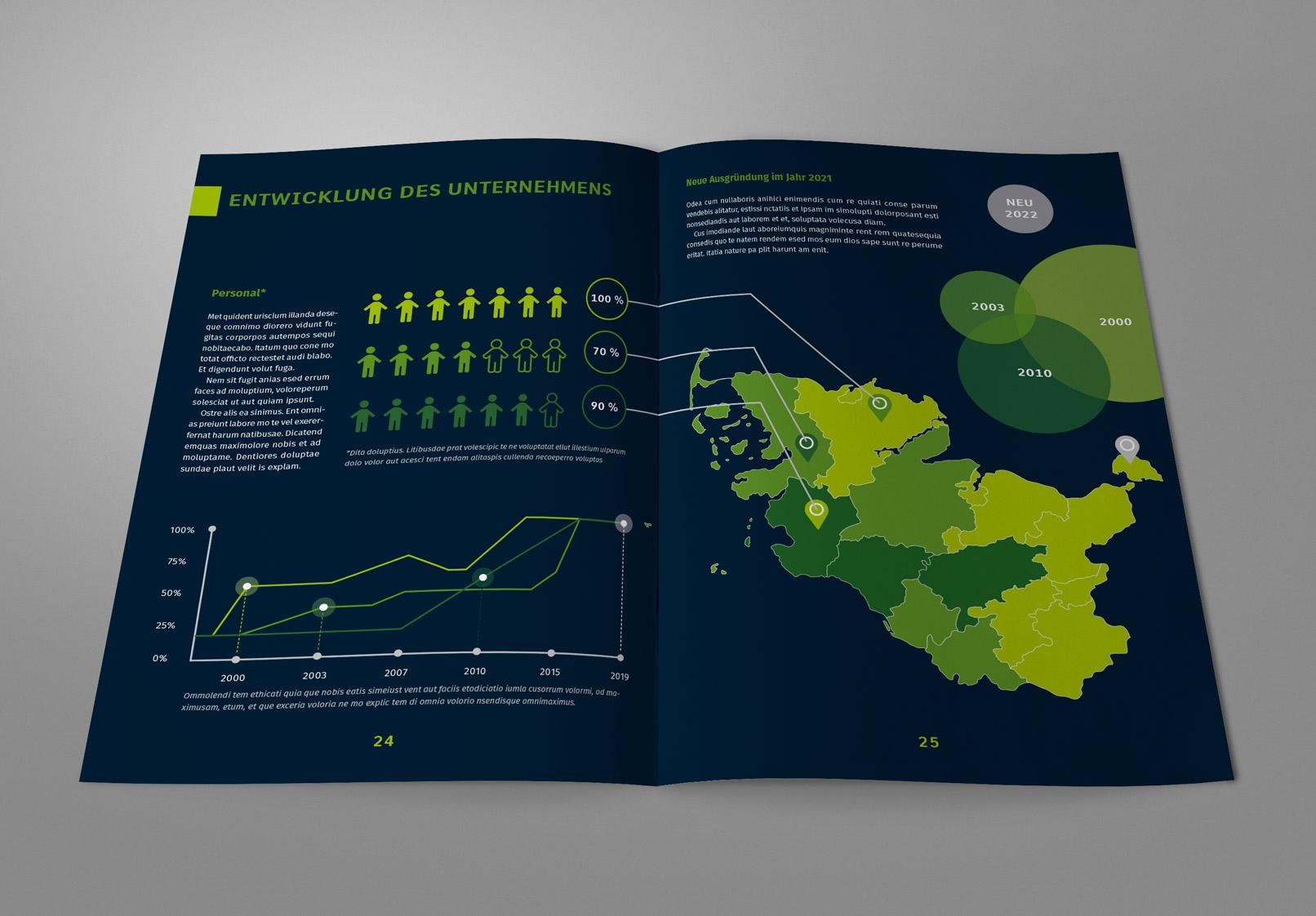 Infografik mit der Landkarte von Schleswig-Holstein und Hamburg