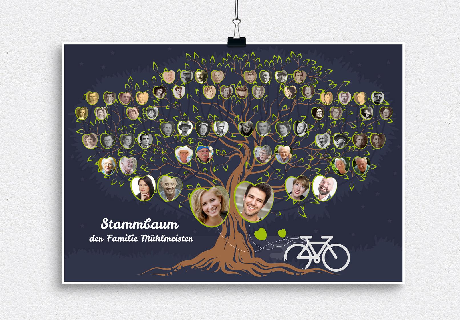 Großflächige Vorlage zur Darstellung einer Ahnentafel in Form eines Stammbaums
