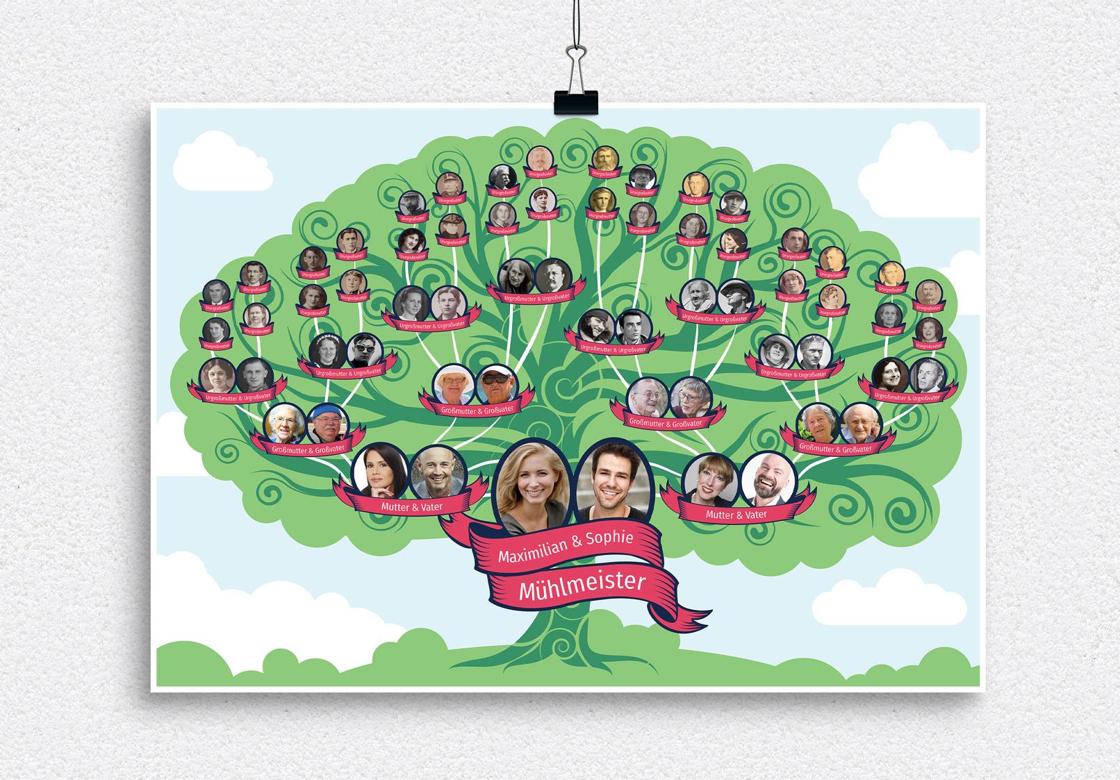 Illustrative & großflächige Vorlage für deinen Familienstammbaum – moderne Zeichnung unter Himmelblau