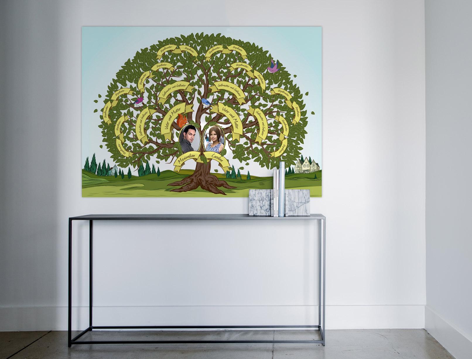 Vorlage für einen Stammbaum mit Text